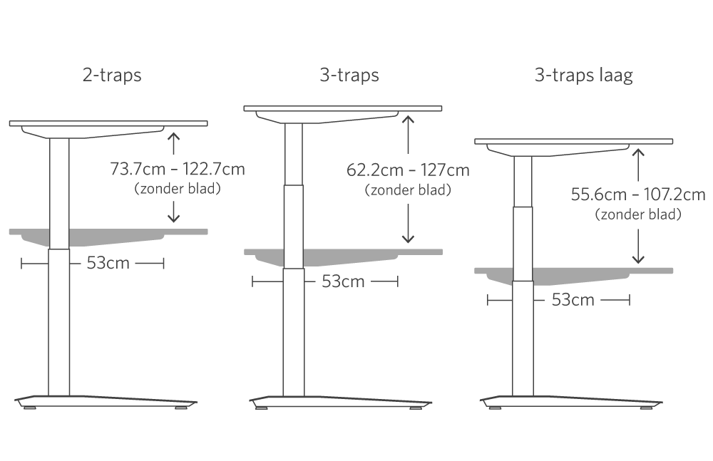 "specifications image - 2 stage (29"" - 48.3""), 3 stage (24.5"" - 50"") and 3 stage low (21.9"" - 42.2""). Measurement does not include desktop. Thickness of top varies by material."