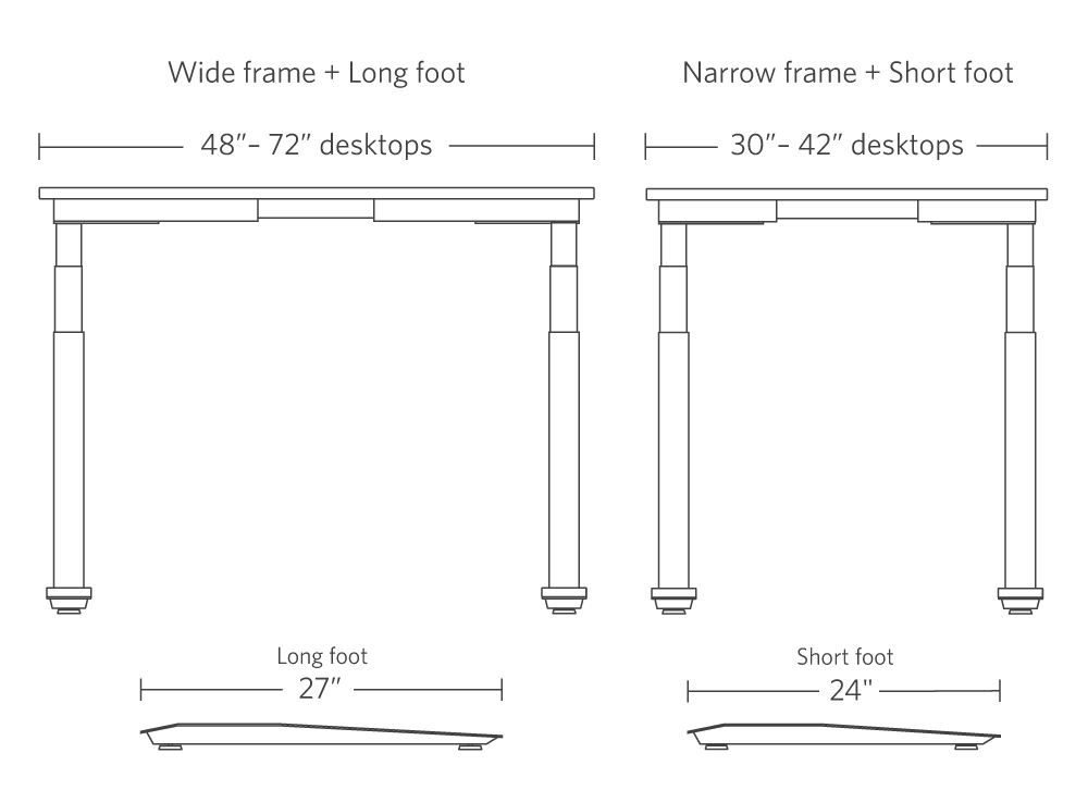 """Specifications image - wide frame (48""""-72"""" desktops) with long foot foot (27"""") and narrow frame (30""""-42"""" desktops) with short foot (24"""")."""
