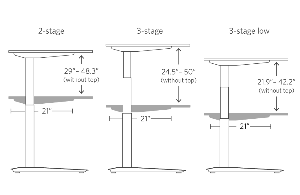 """specifications image - 2 stage (29"""" - 48.3""""), 3 stage (24.5"""" - 50"""") and 3 stage low (21.9"""" - 42.2""""). Measurement does not include desktop. Thickness of top varies by material."""