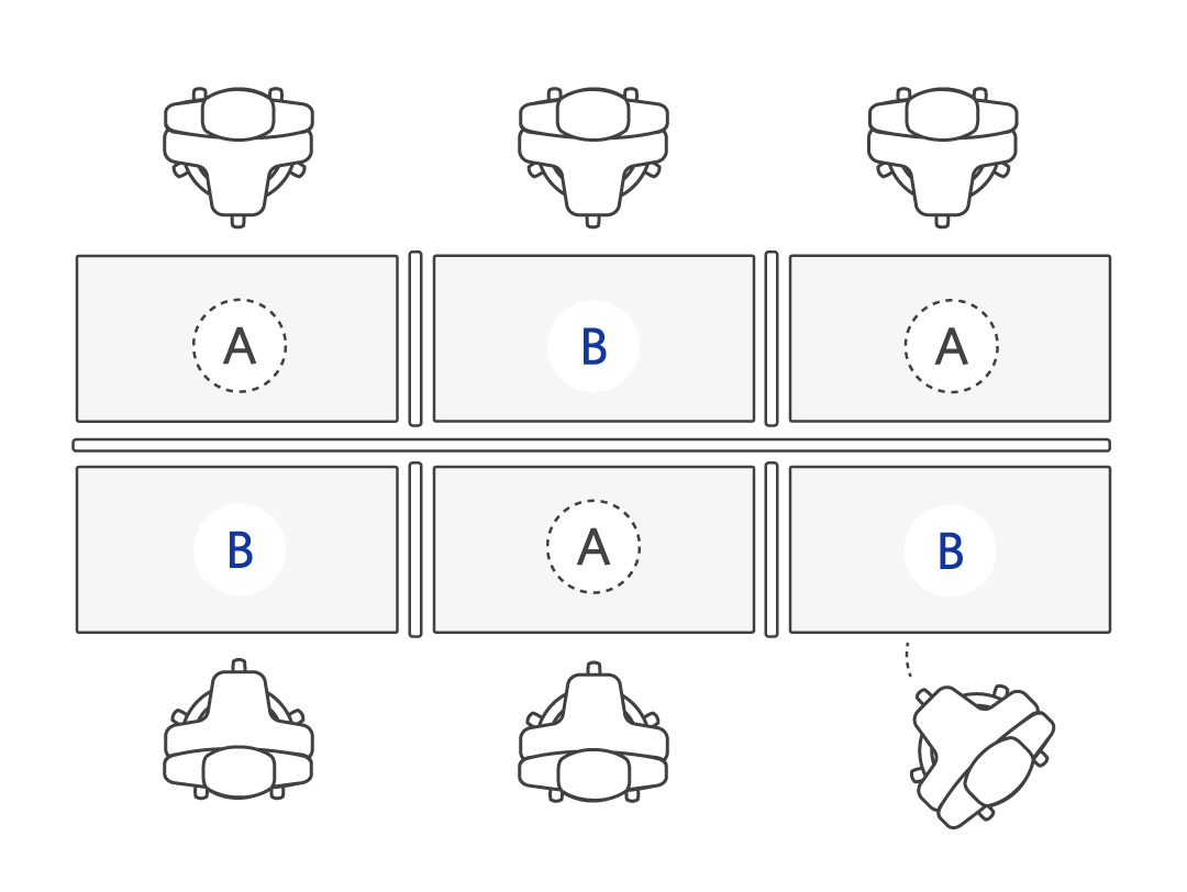 Desks designated for A and B groups