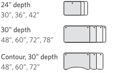 "24"" depth tops come in 30"", 36"", and 42"" widths. 30"" tops come in 48"", 60"", 72"", and 78"" widths. Contour 30"" depth tops come in 48"", 60, and 72"" widths."
